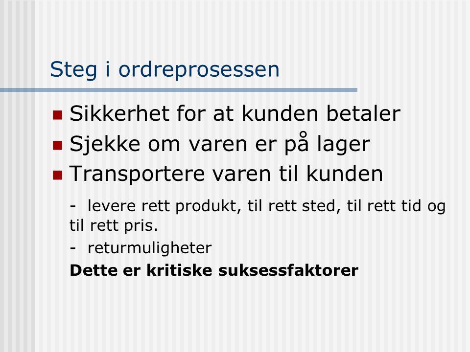 Steg i ordreprosessen Sikkerhet for at kunden betaler Sjekke om varen er på lager Transportere varen til kunden - levere rett produkt, til rett sted, til rett tid og til rett pris.