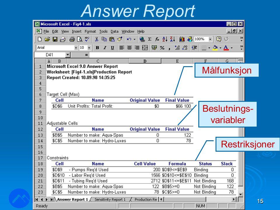LOG350 Operasjonsanalyse15 Rasmus Rasmussen Answer Report Målfunksjon Beslutnings- variabler Restriksjoner