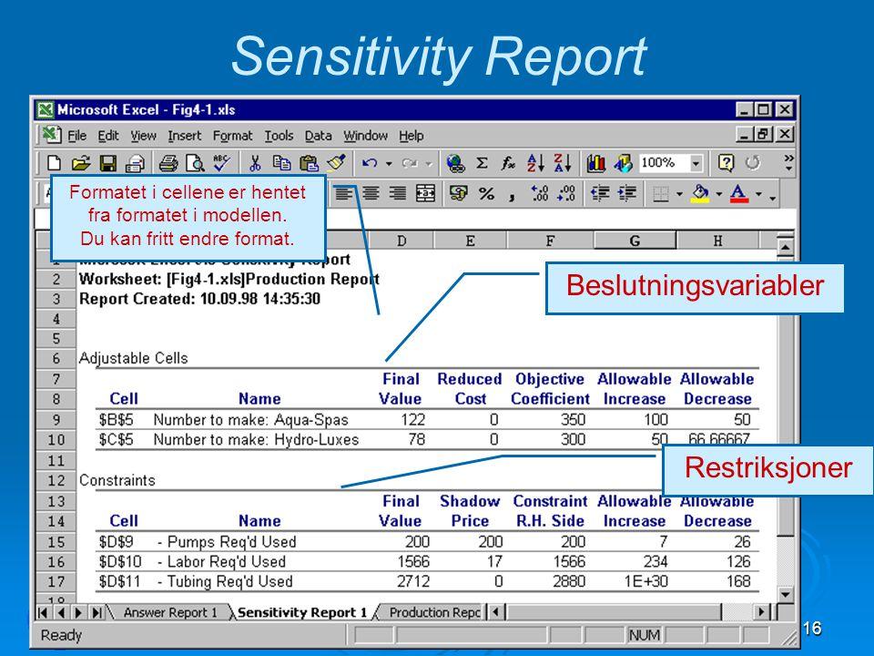 LOG350 Operasjonsanalyse16 Rasmus Rasmussen Sensitivity Report Formatet i cellene er hentet fra formatet i modellen.