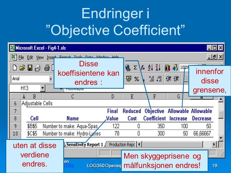 LOG350 Operasjonsanalyse19 Rasmus Rasmussen Endringer i Objective Coefficient Disse koeffisientene kan endres : innenfor disse grensene, uten at disse verdiene endres.