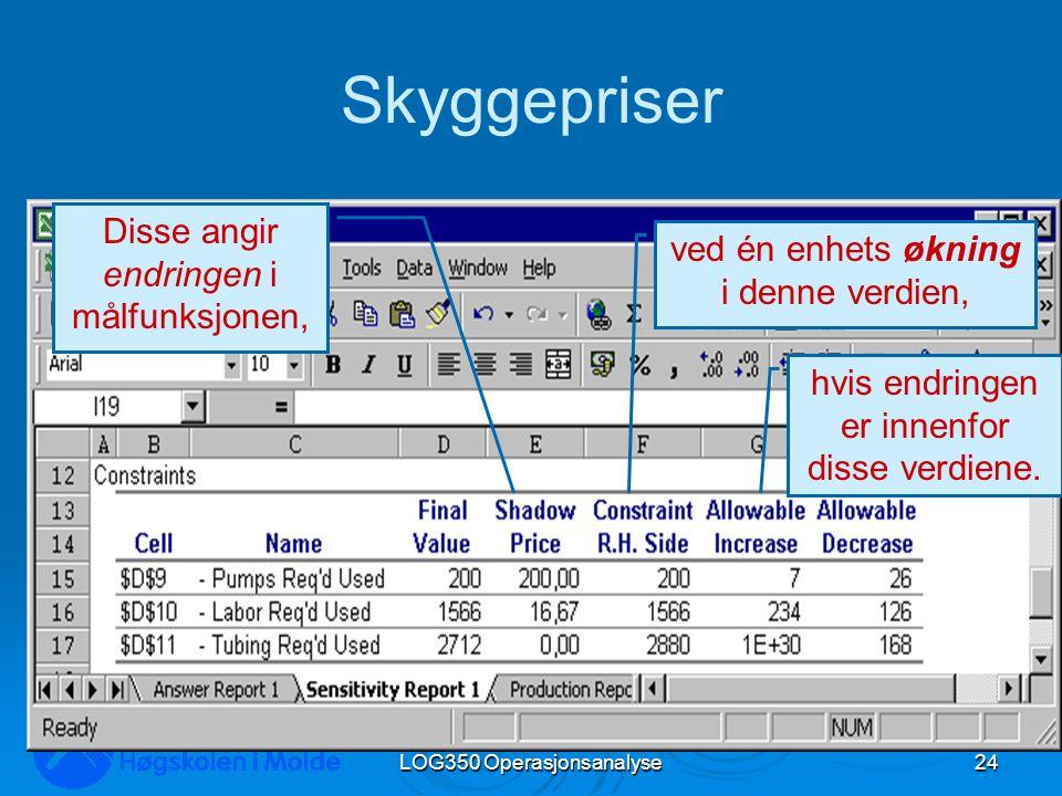 LOG350 Operasjonsanalyse24 Rasmus Rasmussen Skyggepriser Disse angir endringen i målfunksjonen, ved én enhets økning i denne verdien, hvis endringen er innenfor disse verdiene.