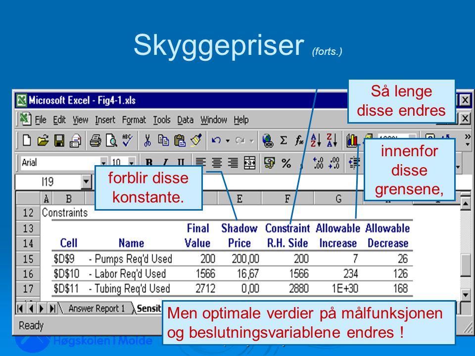 LOG350 Operasjonsanalyse25 Rasmus Rasmussen Skyggepriser (forts.) Så lenge disse endres innenfor disse grensene, forblir disse konstante.