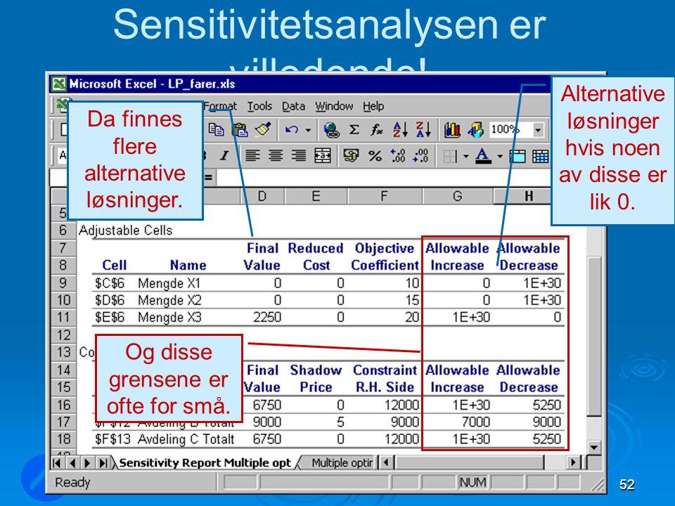 LOG350 Operasjonsanalyse52 Rasmus Rasmussen Sensitivitetsanalysen er villedende.