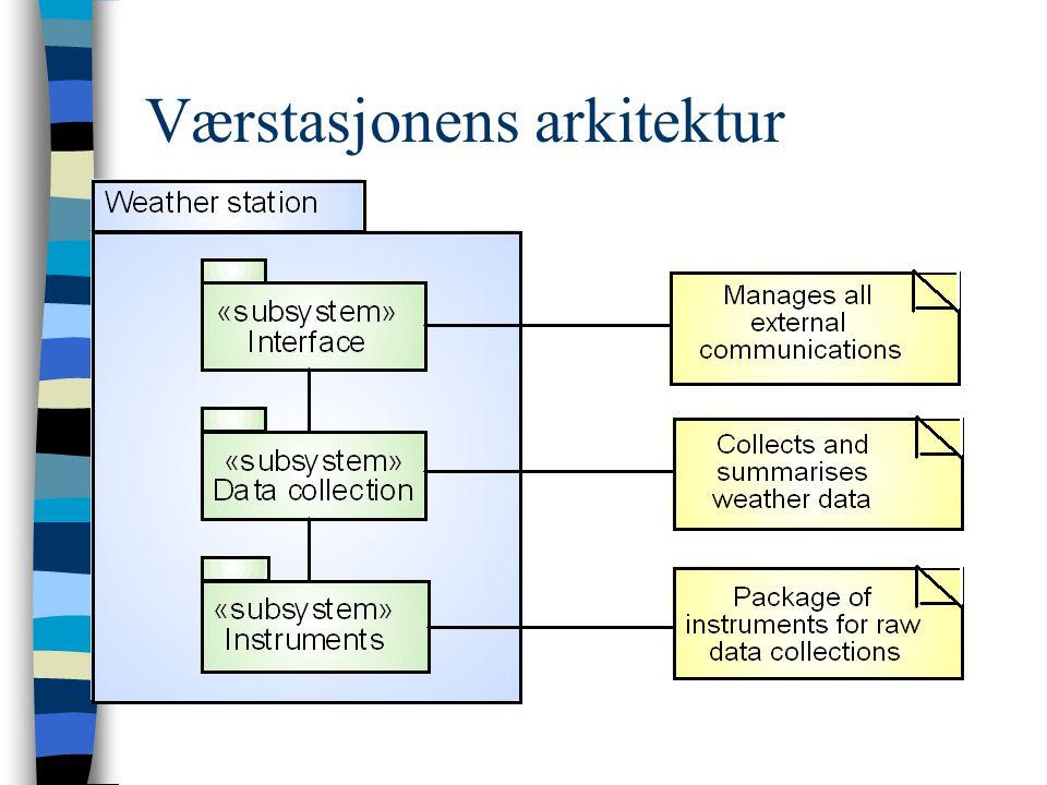 Værstasjonens subsystemer