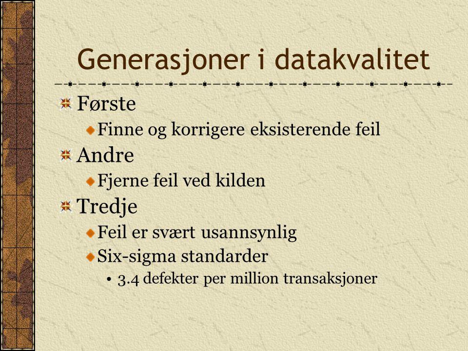 Generasjoner i datakvalitet Første Finne og korrigere eksisterende feil Andre Fjerne feil ved kilden Tredje Feil er svært usannsynlig Six-sigma standarder 3.4 defekter per million transaksjoner
