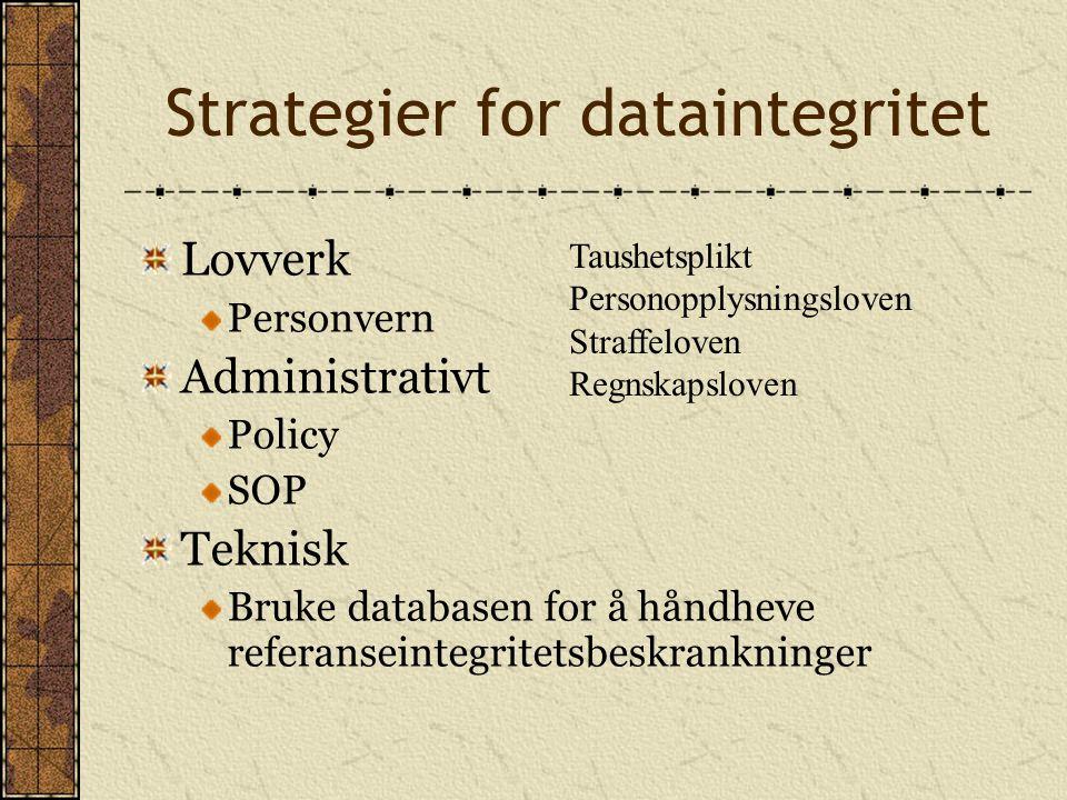 Strategier for dataintegritet Lovverk Personvern Administrativt Policy SOP Teknisk Bruke databasen for å håndheve referanseintegritetsbeskrankninger Taushetsplikt Personopplysningsloven Straffeloven Regnskapsloven