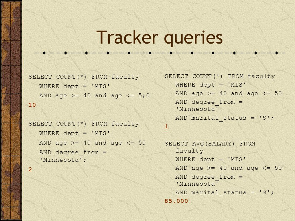 Tracker queries SELECT COUNT(*) FROM faculty WHERE dept = MIS AND age >= 40 and age <= 5;0 10 SELECT COUNT(*) FROM faculty WHERE dept = MIS AND age >= 40 and age <= 50 AND degree_from = Minnesota ; 2 SELECT COUNT(*) FROM faculty WHERE dept = MIS AND age >= 40 and age <= 50 AND degree_from = Minnesota AND marital_status = S ; 1 SELECT AVG(SALARY) FROM faculty WHERE dept = MIS AND age >= 40 and age <= 50 AND degree_from = Minnesota AND marital_status = S ; 85,000