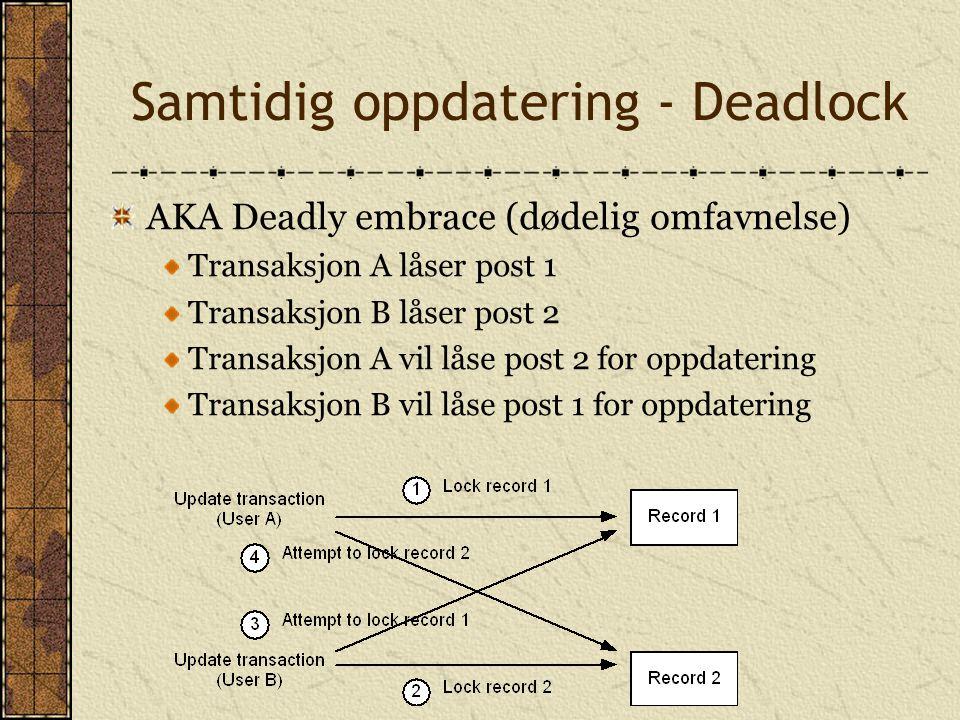 Samtidig oppdatering - Deadlock AKA Deadly embrace (dødelig omfavnelse) Transaksjon A låser post 1 Transaksjon B låser post 2 Transaksjon A vil låse p