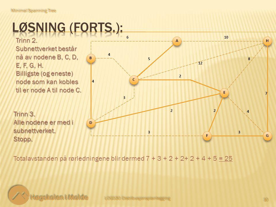 LOG530 Distribusjonsplanlegging 10 Trinn 2. Subnettverket består nå av nodene B, C, D, E, F, G, H. Billigste (og eneste) node som kan kobles til er no
