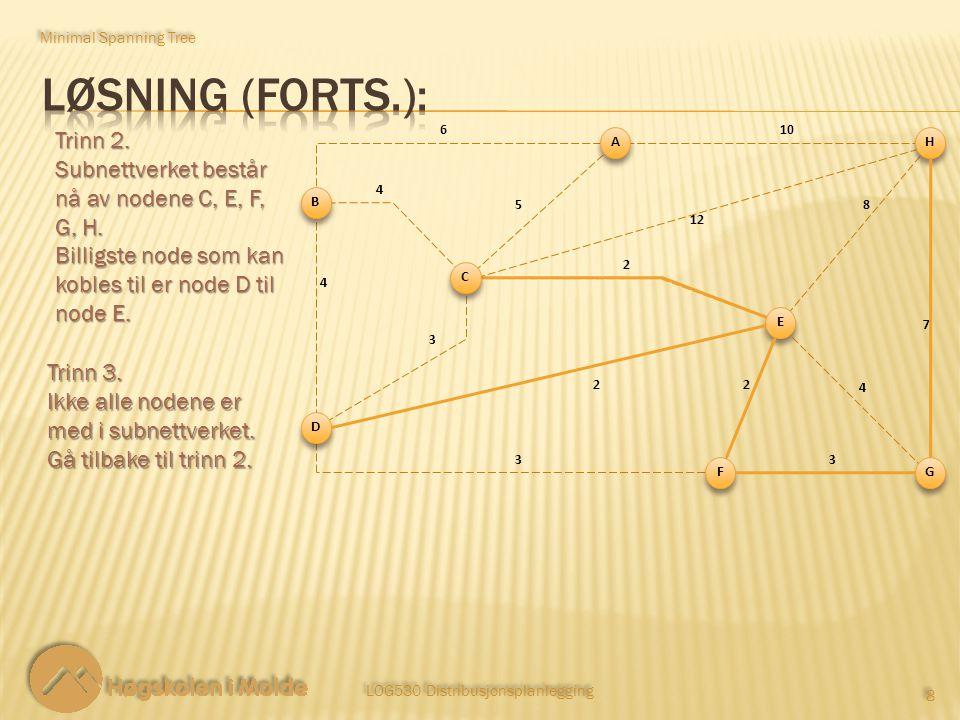 LOG530 Distribusjonsplanlegging 8 8 Trinn 2. Subnettverket består nå av nodene C, E, F, G, H. Billigste node som kan kobles til er node D til node E.