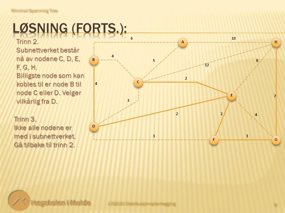 LOG530 Distribusjonsplanlegging 9 9 Trinn 2. Subnettverket består nå av nodene C, D, E, F, G, H. Billigste node som kan kobles til er node B til node