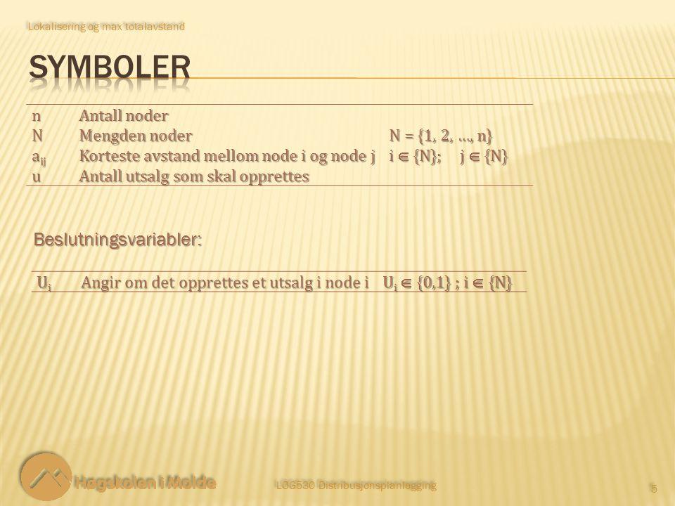 LOG530 Distribusjonsplanlegging 5 5 Beslutningsvariabler: Lokalisering og max totalavstand UiUiUiUi Angir om det opprettes et utsalg i node i U i  {0,1} ; i  {N} n Antall noder N Mengden noder N = {1, 2, …, n} a ij Korteste avstand mellom node i og node j i  {N}; j  {N} u Antall utsalg som skal opprettes