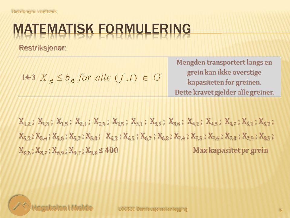 LOG530 Distribusjonsplanlegging 8 8 Restriksjoner: Distribusjon i nettverk X 1,2 ; X 1,3 ; X 1,5 ; X 2,1 ; X 2,4 ; X 2,5 ; X 3,1 ; X 3,5 ; X 3,6 ; X 4,2 ; X 4,5 ; X 4,7 ; X 5,1 ; X 5,2 ; X 5,3 ; X 5,4 ; X 5,6 ; X 5,7 ; X 5,8 ; X 6,3 ; X 6,5 ; X 6,7 ; X 6,8 ; X 7,4 ; X 7,5 ; X 7,6 ; X 7,8 ; X 7,9 ; X 8,5 ; X 8,6 ; X 8,7 ; X 8,9 ; X 9,7 ; X 9,8 ≤ 400Max kapasitet pr grein 14 ‑ 3 Mengden transportert langs en grein kan ikke overstige kapasiteten for greinen.
