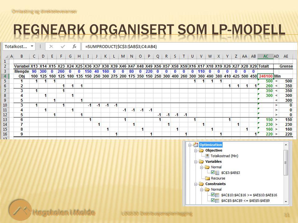 LOG530 Distribusjonsplanlegging 11 Omlasting og direkteleveranser