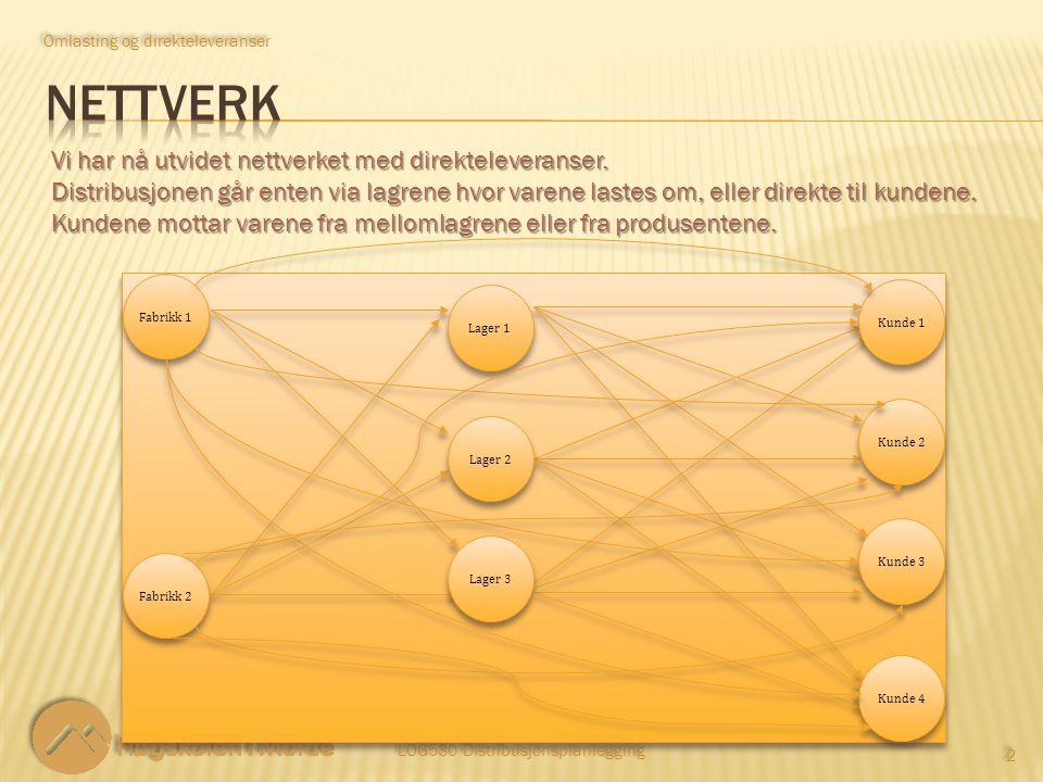 LOG530 Distribusjonsplanlegging 2 2 Vi har nå utvidet nettverket med direkteleveranser.