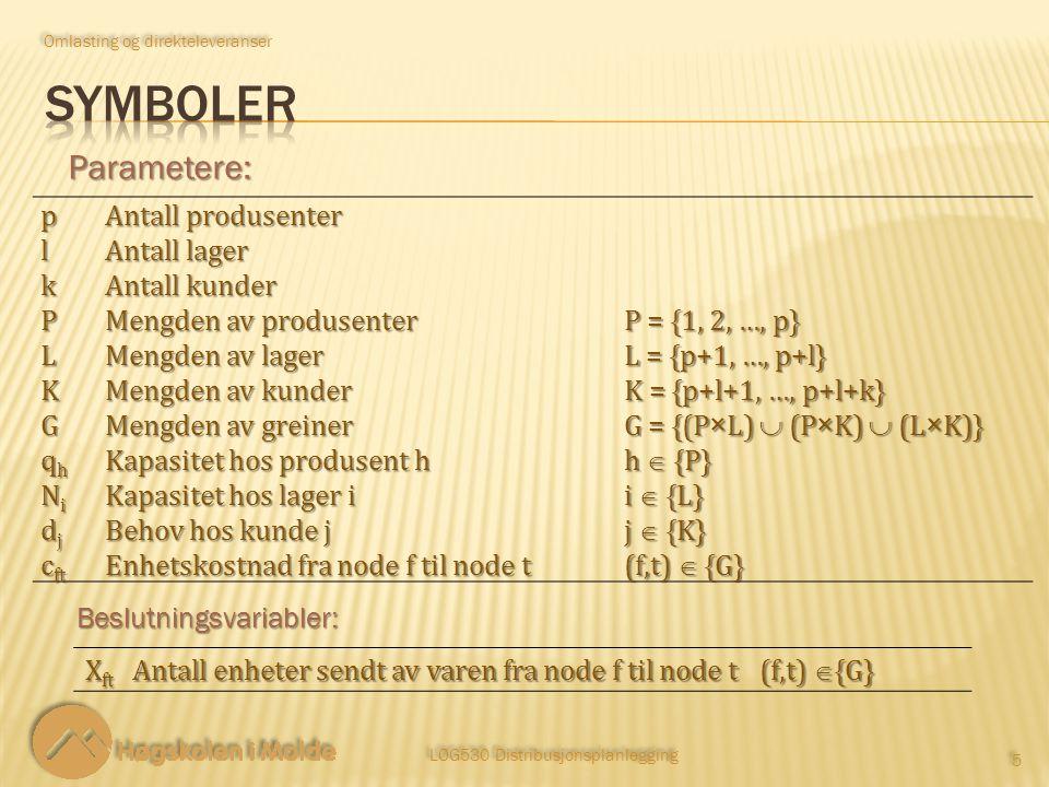 LOG530 Distribusjonsplanlegging 5 5 X ft Antall enheter sendt av varen fra node f til node t (f,t)  {G} Parametere: Beslutningsvariabler: Omlasting og direkteleveranser p Antall produsenter l Antall lager k Antall kunder P Mengden av produsenter P = {1, 2, …, p} L Mengden av lager L = {p+1, …, p+l} K Mengden av kunder K = {p+l+1, …, p+l+k} G Mengden av greiner G = {(P×L)  (P×K)  (L×K)} qhqhqhqh Kapasitet hos produsent h h  {P} NiNiNiNi Kapasitet hos lager i i  {L} djdjdjdj Behov hos kunde j j  {K} c ft Enhetskostnad fra node f til node t (f,t)  {G}
