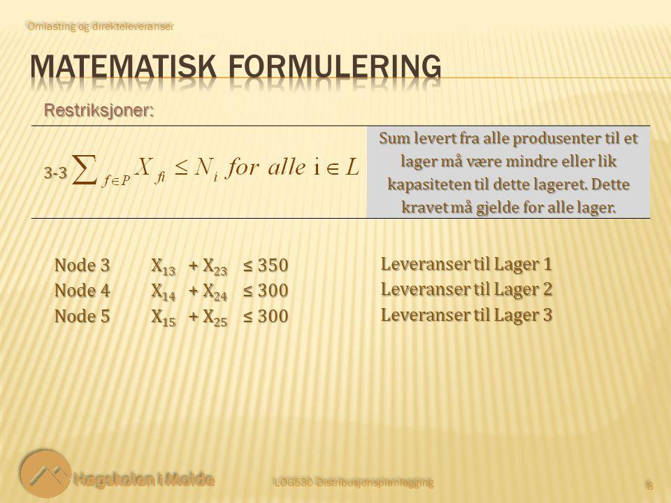 LOG530 Distribusjonsplanlegging 8 8 Restriksjoner: Omlasting og direkteleveranser Node 3 X 13 + X 23 ≤ 350 Leveranser til Lager 1 Node 4 X 14 + X 24 ≤ 300 Leveranser til Lager 2 Node 5 X 15 + X 25 ≤ 300 Leveranser til Lager 3 3‑33‑33‑33‑3 Sum levert fra alle produsenter til et lager må være mindre eller lik kapasiteten til dette lageret.