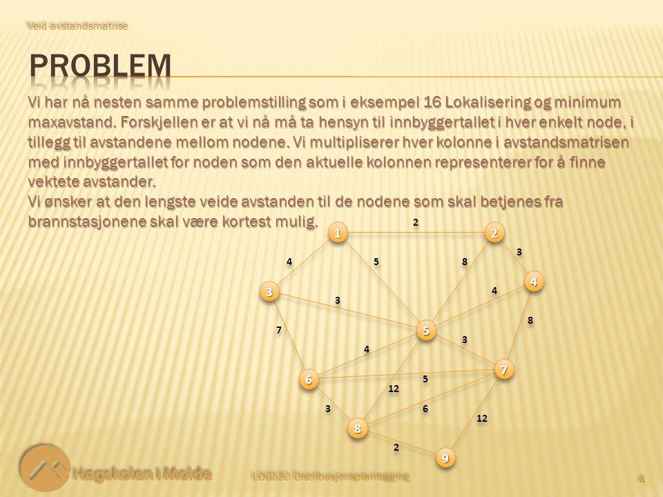 LOG530 Distribusjonsplanlegging 4 4 Vi har nå nesten samme problemstilling som i eksempel 16 Lokalisering og minimum maxavstand. Forskjellen er at vi