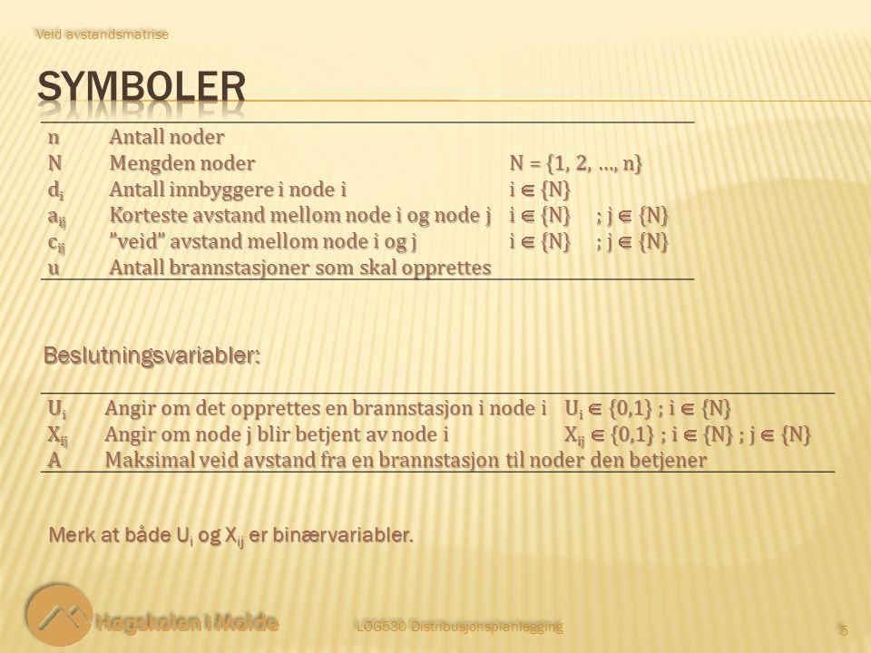 LOG530 Distribusjonsplanlegging 5 5 Beslutningsvariabler: Veid avstandsmatrise Merk at både U i og X ij er binærvariabler. UiUiUiUi Angir om det oppre