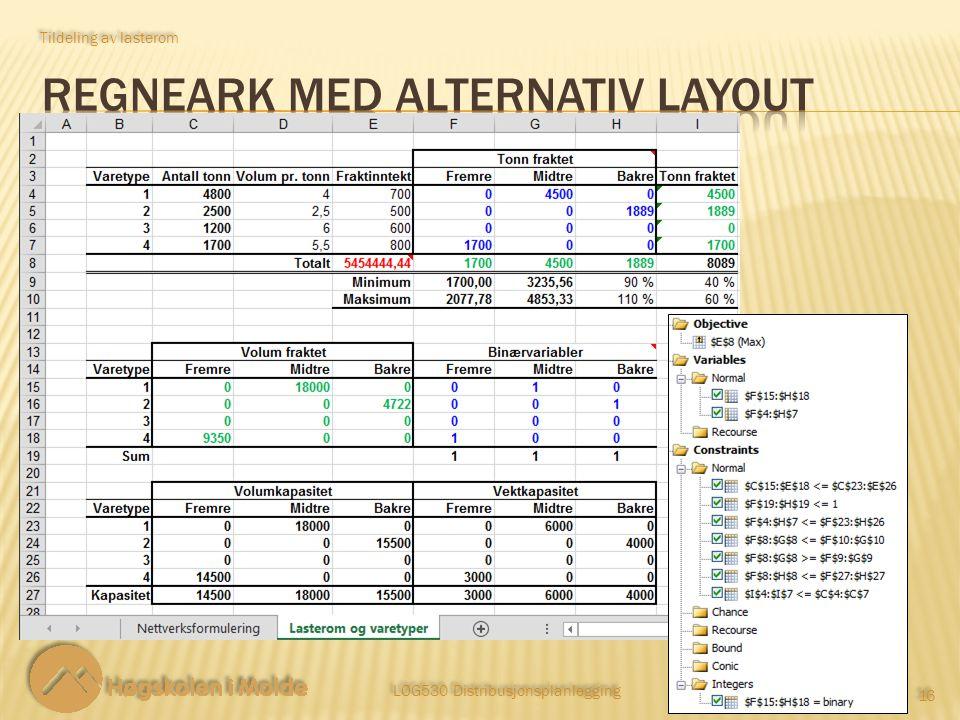 LOG530 Distribusjonsplanlegging 16 Tildeling av lasterom