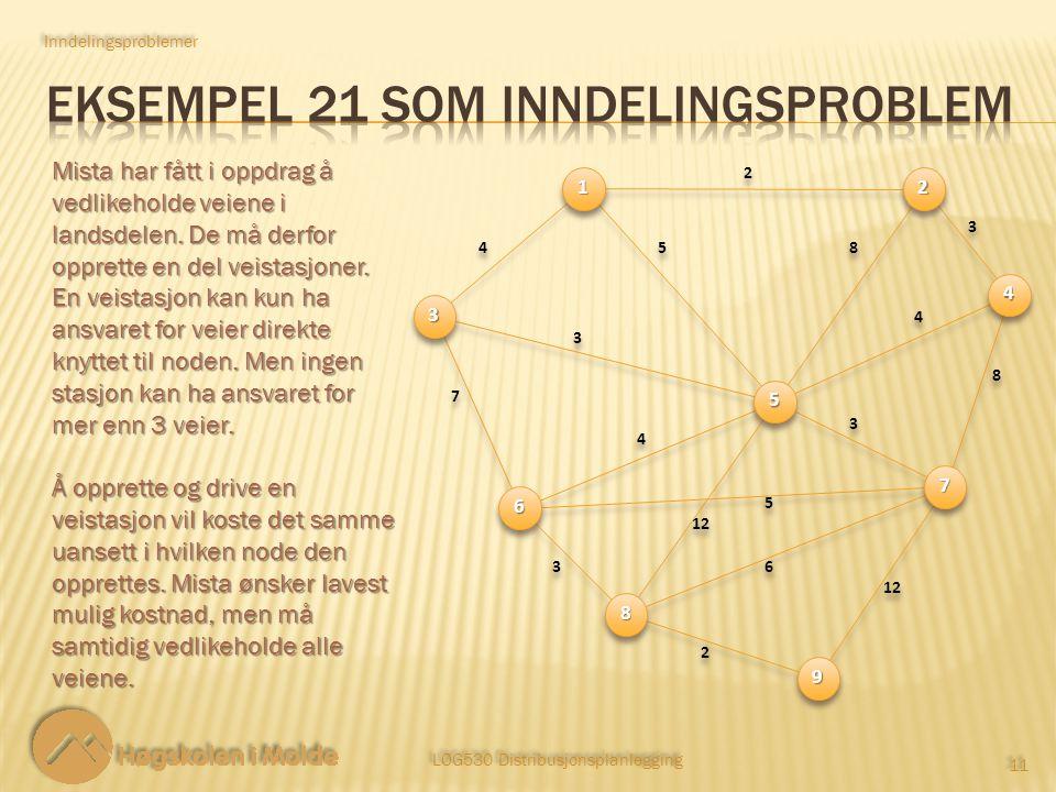 LOG530 Distribusjonsplanlegging 11 Inndelingsproblemer 1122 44 55 33 66 88 77 99 2 2 4 4 5 5 8 8 3 3 4 4 3 3 7 7 4 4 3 3 8 8 3 3 5 5 6 6 12 2 2 Mista