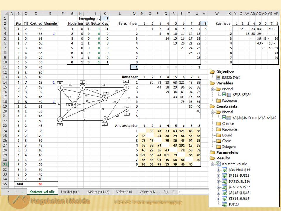 LOG530 Distribusjonsplanlegging 4 4