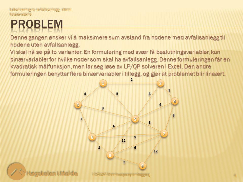 LOG530 Distribusjonsplanlegging 5 5 Beslutningsvariabler: Lokalisering av avfallsanlegg - størst totalavstand UiUiUiUi Angir om det opprettes et anlegg i node i U i  {0,1} ; i  {N} n Antall noder N Mengden noder N = {1, 2, …, n} a ij Korteste avstand mellom node i og node j i  {N}; j  {N} u Antall avfallsanlegg som skal opprettes