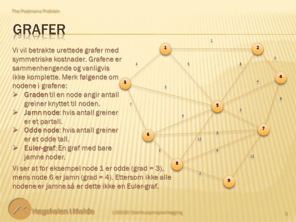LOG530 Distribusjonsplanlegging 4 4 The Postmans Problem 1.En Euler tur er en sekvens av noder og greiner annenhver gang som starter med en vilkårlig node, bruker alle greiner én og bare én gang og avsluttes i samme node som den startet.