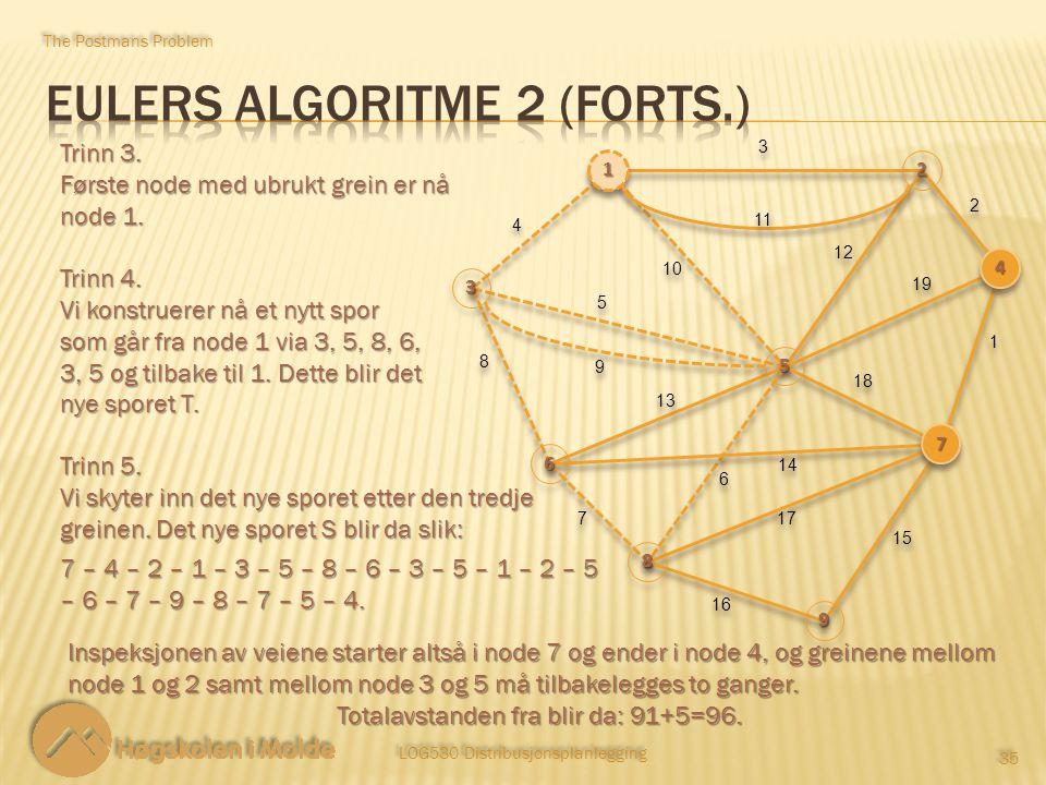 LOG530 Distribusjonsplanlegging 35 Trinn 3. Første node med ubrukt grein er nå node 1.