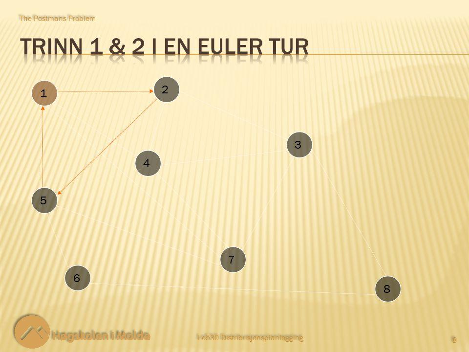 LOG530 Distribusjonsplanlegging 29 Nodene 1, 2, 3, 4, 5 og 7 er odde noder.