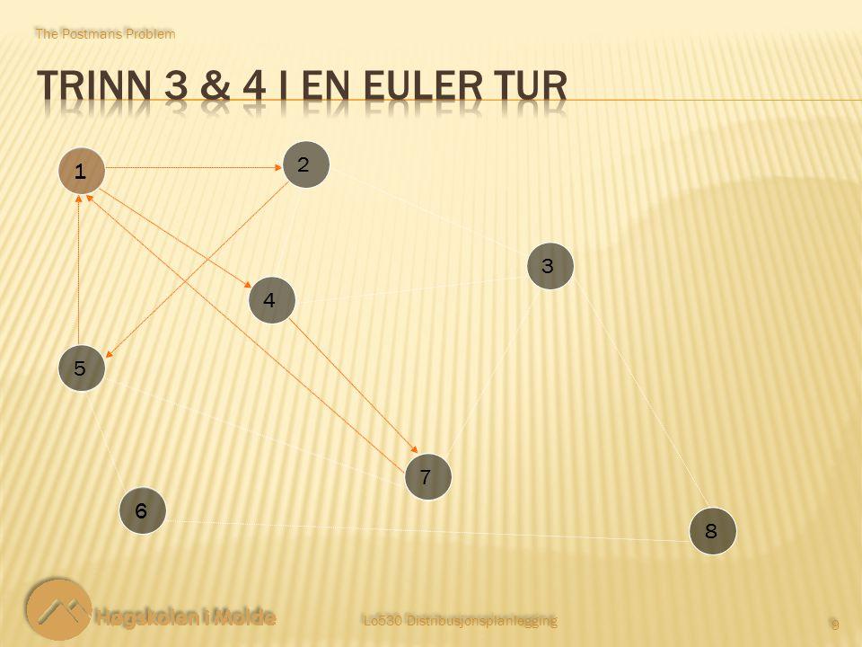 LOG530 Distribusjonsplanlegging 30 Her er grafen når vi matcher node 1&2 samt node 3&5.
