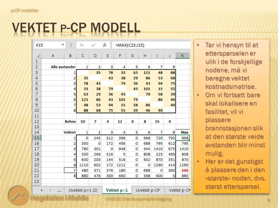 LOG530 Distribusjonsplanlegging 8 8 Tar vi hensyn til at etterspørselen er ulik i de forskjellige nodene, må vi beregne vektet kostnadsmatrise.