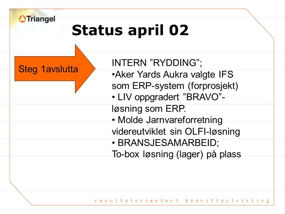 Prosjektresultat (III) 3- stegs Handlingsplan Innføre bruk av elektroniske bestillings - og oppfølgings- systemer der leverandørene (MJ og LIV) ajourh