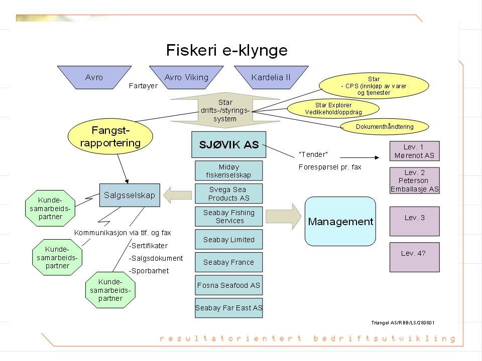 e-FISK 2001 - 2002