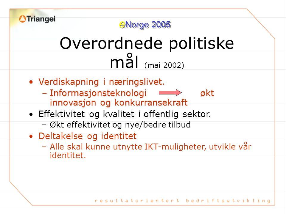 Overordnede politiske mål (mai 2002) Verdiskapning i næringslivet.Verdiskapning i næringslivet.