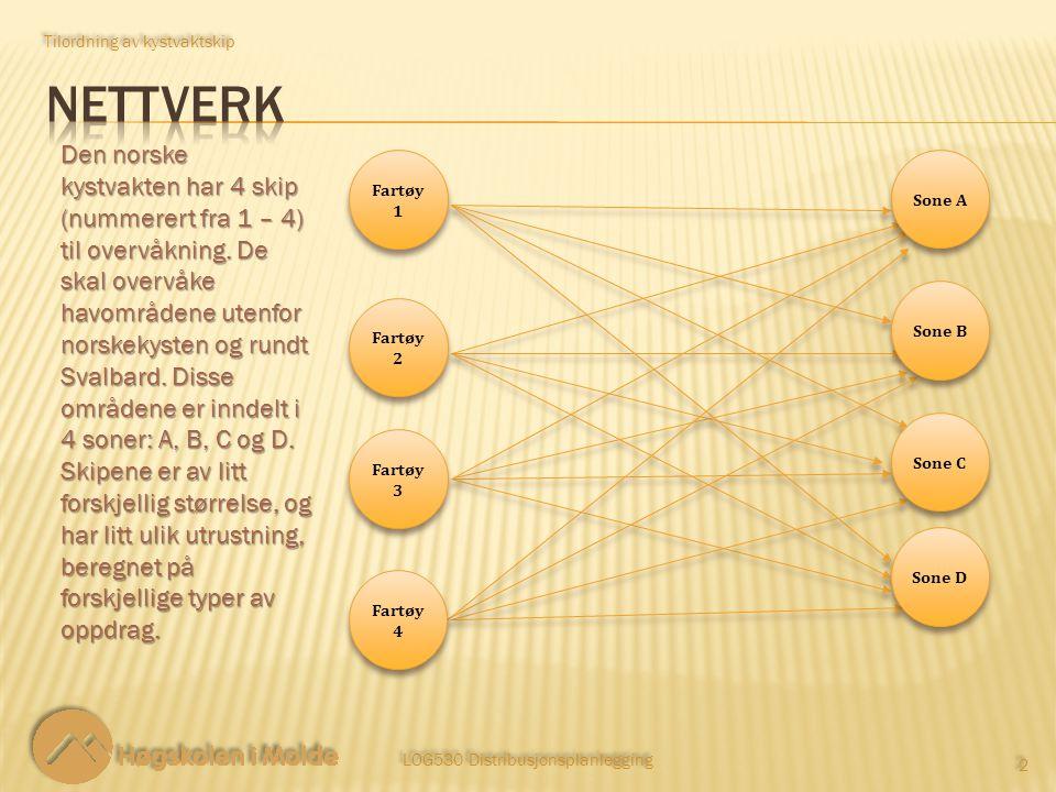 LOG530 Distribusjonsplanlegging 2 2 Den norske kystvakten har 4 skip (nummerert fra 1 – 4) til overvåkning. De skal overvåke havområdene utenfor norsk