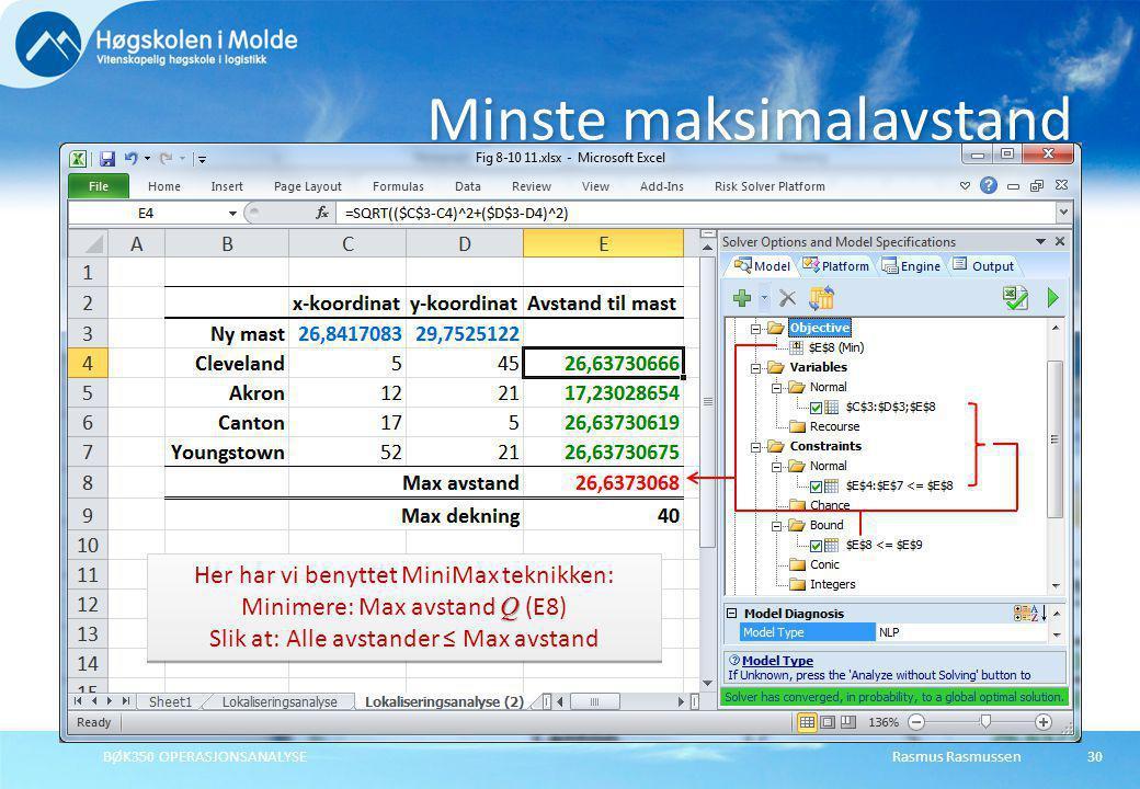 Rasmus RasmussenBØK350 OPERASJONSANALYSE30 Minste maksimalavstand Her har vi benyttet MiniMax teknikken: Q Minimere: Max avstand Q (E8) Slik at: Alle