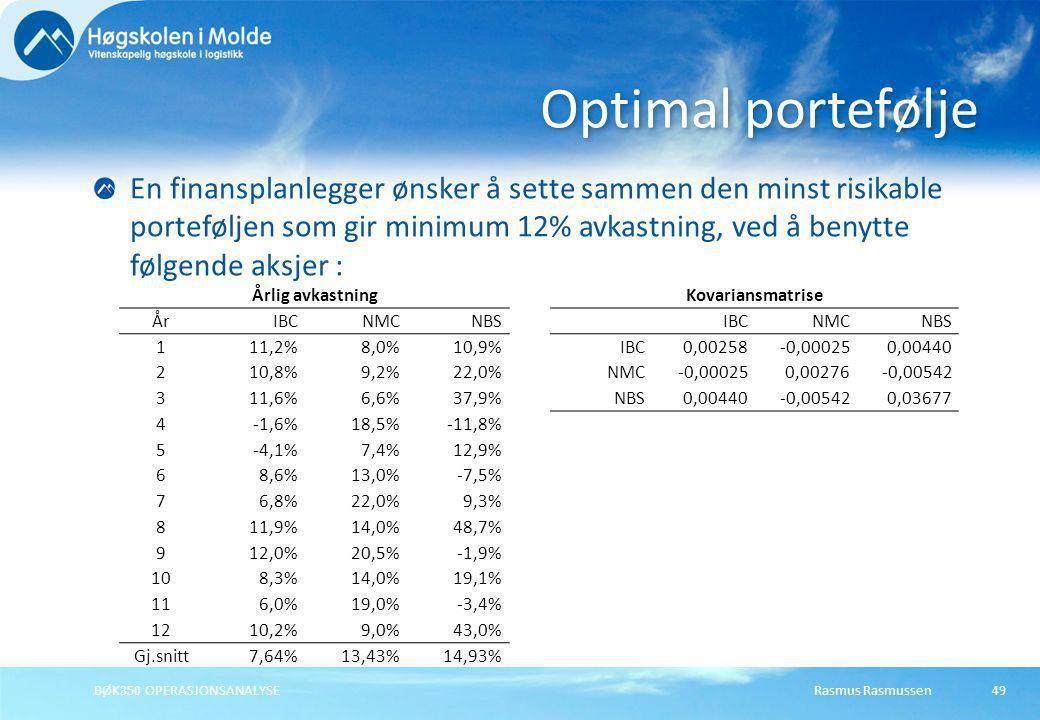 Rasmus RasmussenBØK350 OPERASJONSANALYSE49 En finansplanlegger ønsker å sette sammen den minst risikable porteføljen som gir minimum 12% avkastning, v