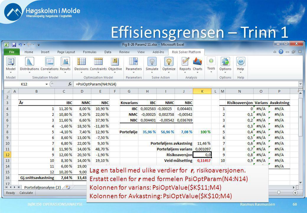 Rasmus RasmussenBØK350 OPERASJONSANALYSE60 Effisiensgrensen – Trinn 1 r Lag en tabell med ulike verdier for r, risikoaversjonen. r Erstatt cellen for