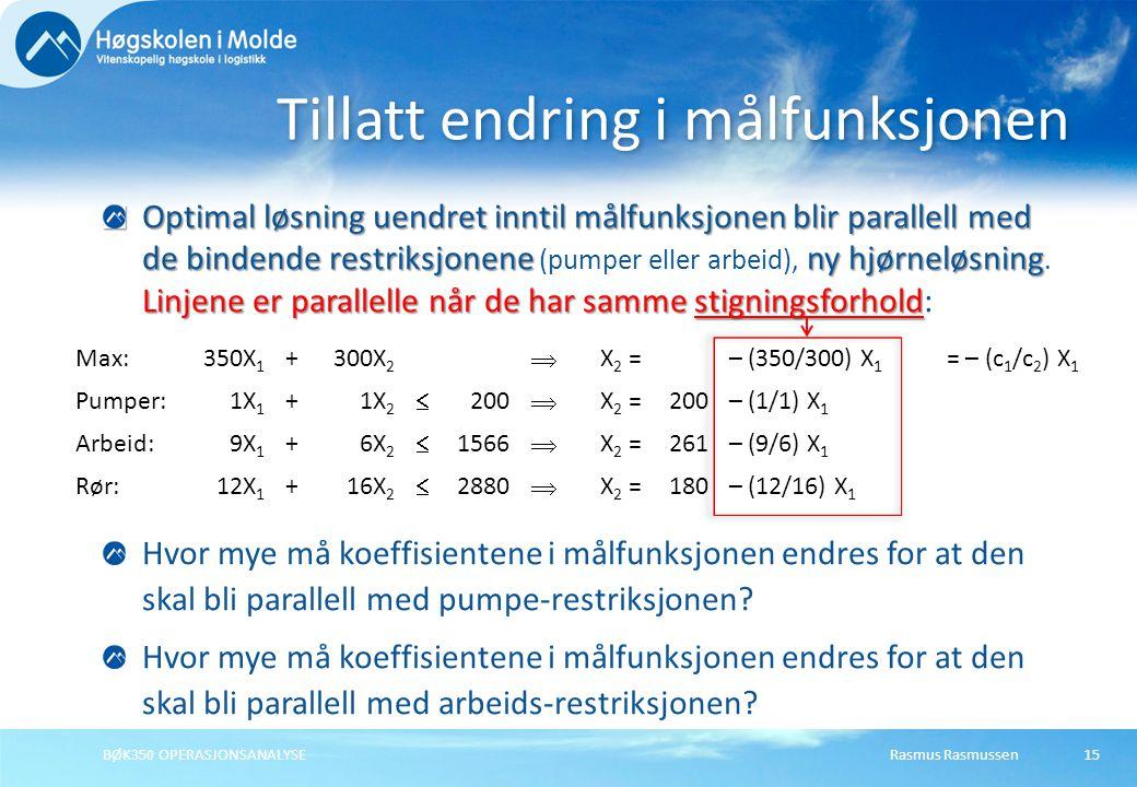Rasmus RasmussenBØK350 OPERASJONSANALYSE15 Optimal løsning uendret inntil målfunksjonen blir parallell med de bindende restriksjonene ny hjørneløsning