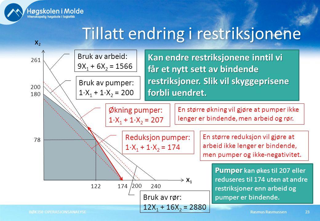 Rasmus RasmussenBØK350 OPERASJONSANALYSE23 Tillatt endring i restriksjonene X1X1 X2X2 200 Bruk av pumper: 1·X 1 + 1·X 2 = 200 261 174 Bruk av arbeid: