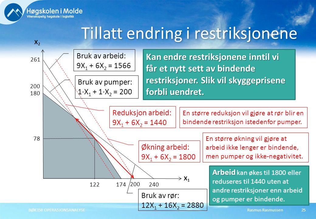 Rasmus RasmussenBØK350 OPERASJONSANALYSE25 Tillatt endring i restriksjonene X1X1 X2X2 200 Bruk av pumper: 1·X 1 + 1·X 2 = 200 261 174 Bruk av arbeid: