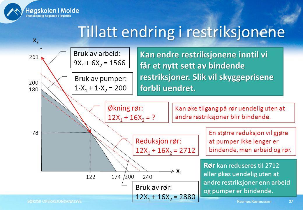 Rasmus RasmussenBØK350 OPERASJONSANALYSE27 Tillatt endring i restriksjonene X1X1 X2X2 200 Bruk av pumper: 1·X 1 + 1·X 2 = 200 261 174 Bruk av arbeid: