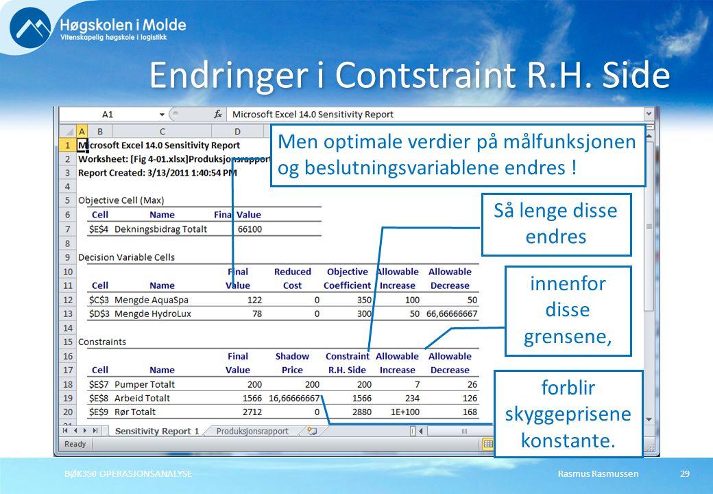 Rasmus RasmussenBØK350 OPERASJONSANALYSE29 Endringer i Contstraint R.H. Side Så lenge disse endres innenfor disse grensene, forblir skyggeprisene kons