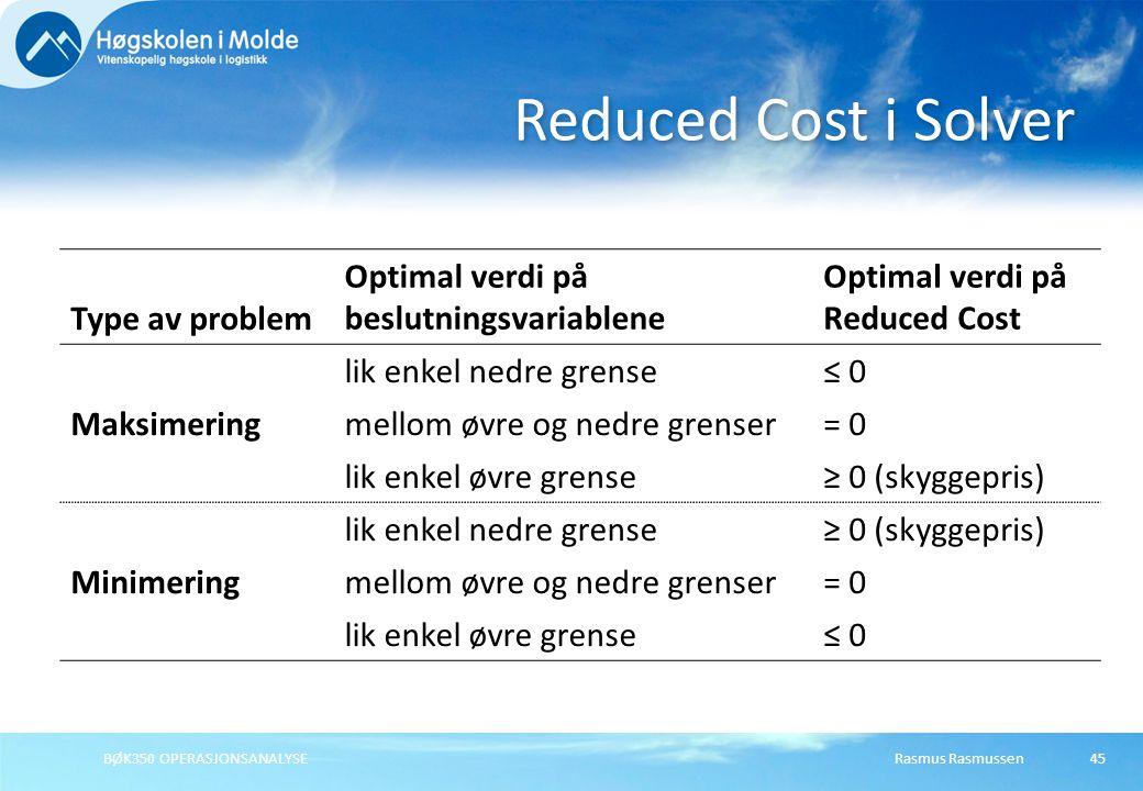 Rasmus RasmussenBØK350 OPERASJONSANALYSE45 Reduced Cost i Solver Type av problem Optimal verdi på beslutningsvariablene Optimal verdi på Reduced Cost