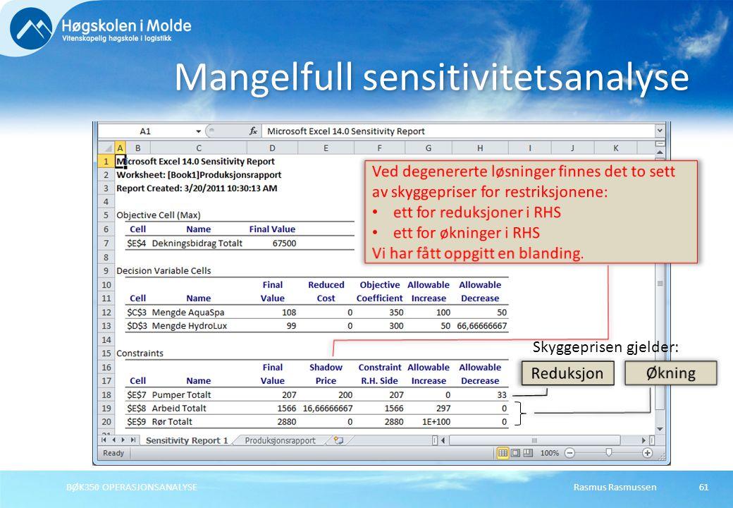 Rasmus RasmussenBØK350 OPERASJONSANALYSE61 Mangelfull sensitivitetsanalyse Skyggeprisen gjelder: