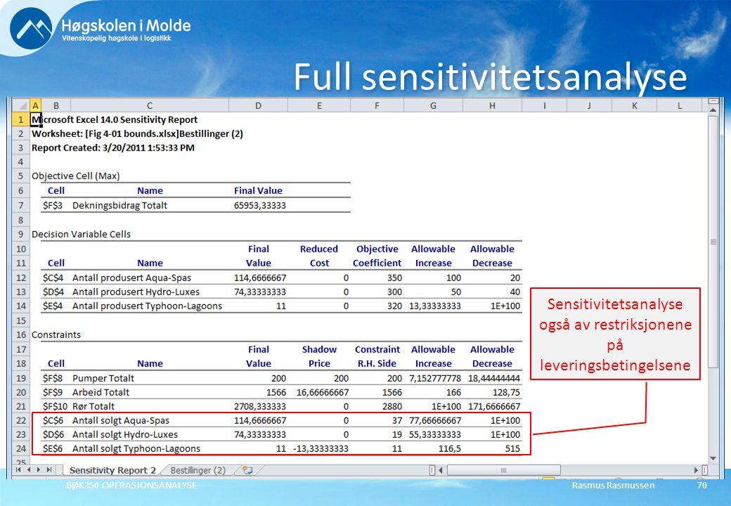 Rasmus RasmussenBØK350 OPERASJONSANALYSE70 Full sensitivitetsanalyse Sensitivitetsanalyse også av restriksjonene på leveringsbetingelsene