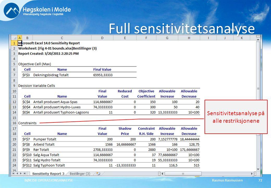 Rasmus RasmussenBØK350 OPERASJONSANALYSE72 Full sensitivitetsanalyse Sensitivitetsanalyse på alle restriksjonene