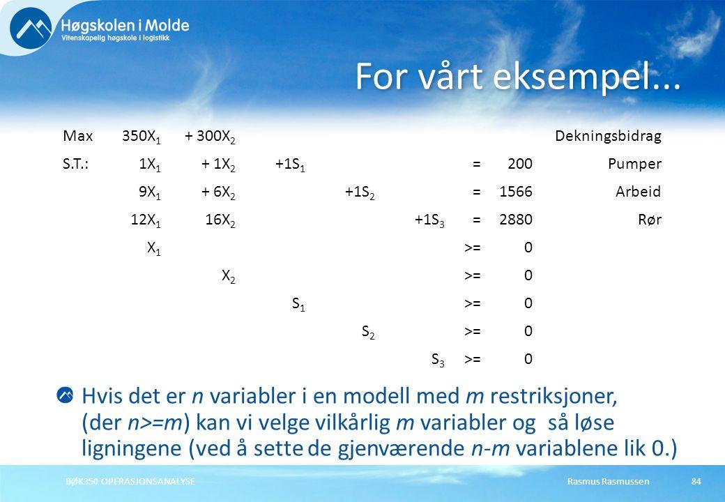 Rasmus RasmussenBØK350 OPERASJONSANALYSE84 For vårt eksempel... Max350X 1 + 300X 2 Dekningsbidrag S.T.:1X 1 + 1X 2 +1S 1 =200Pumper 9X 1 + 6X 2 +1S 2