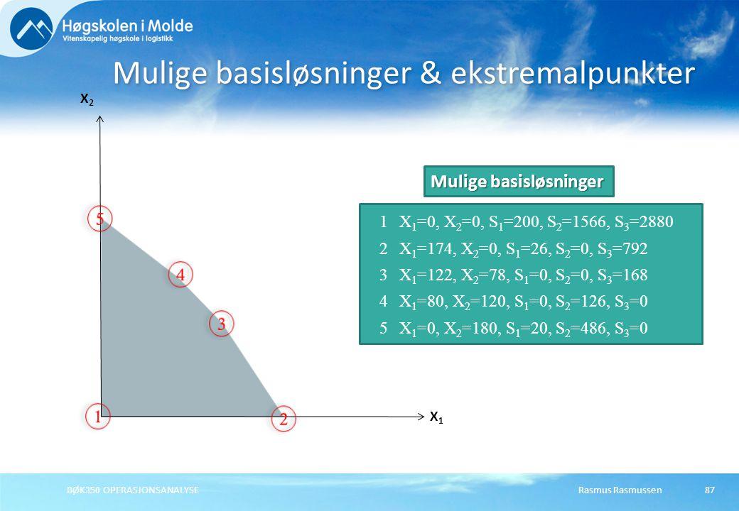 Rasmus Rasmussen87 Mulige basisløsninger & ekstremalpunkter X1X1 X2X2 Mulige basisløsninger BØK350 OPERASJONSANALYSE 1X 1 =0, X 2 =0, S 1 =200, S 2 =1